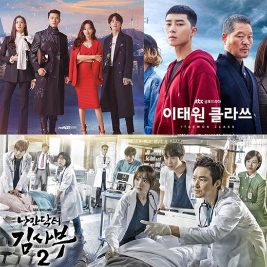 2020开年热播韩剧推荐,《爱的迫降》一定要看!