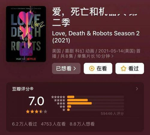 爱死亡和机器人第二季未删减版免费在线观看 爱死机第二季在线完整观看